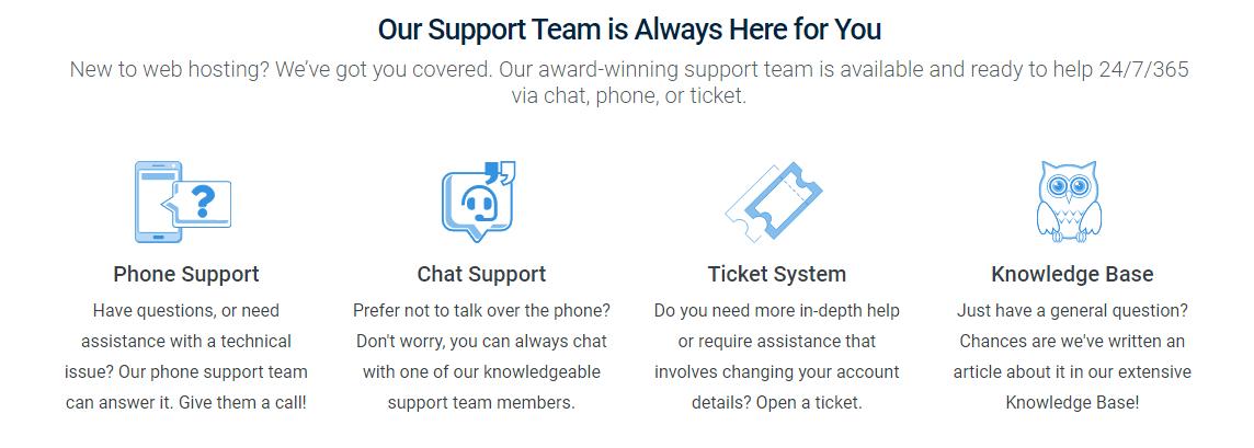 hostwind-support