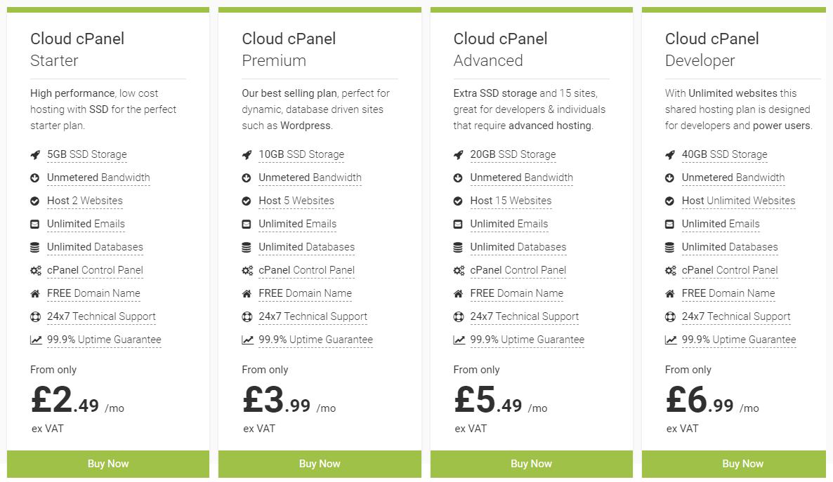 shared hosting prices - best web hosting
