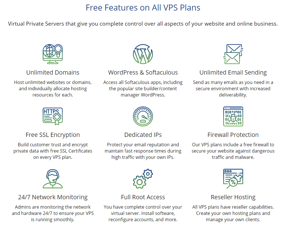best web hosting pad-vps-features