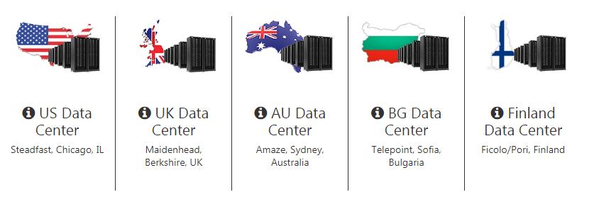 xeetechosting-data-centers